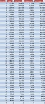 What Is A Zeus Chart Ed 04 Z Official Darkorbit Reloaded Wiki