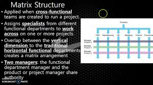Organisation Structure Culture Of Nike