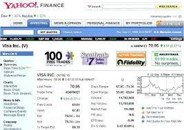 Ugaz Quote Adorable Best Of Ugaz Stock Quote Yahoo Finance Stock Quotes Awesome Get