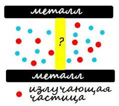 Темы научных работ archives Математика и физика с Асхатом Башаровым Темы научных работ