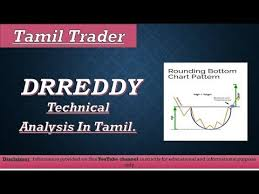 Dr Reddy Technical Chart Drreddy Stock Technical Analysis In Tamil 24 01 2019 Rounding Bottom Chart Pattern