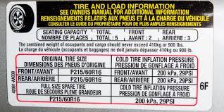 Tire Load Index Chart Tire Load Index Sullivan Tire Auto Service