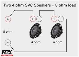 4 ohm dual voice coil subwoofer wiring diagram cute usul 4 x ae 4 ohm dual voice coil subwoofer wiring diagram marvelous subwoofer wiring diagrams coustic car audio of