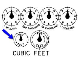 Natural Gas Clocking Chart How To Clock A Gas Meter Hvac Tech Hangout