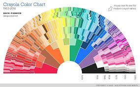 Small Picture Every Crayola crayon color over 100 years Business Insider