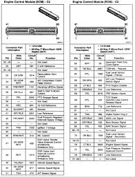 2005 duramax engine wiring harness 2005 image duramax engine wiring diagram duramax image wiring on 2005 duramax engine wiring harness