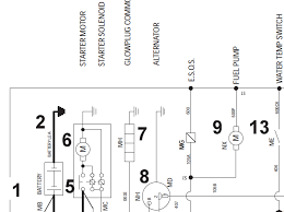 international 5500i, 5600i, 9200i 2005 International Wiring Diagram