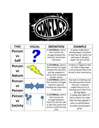 Conflict Anchor Chart Worksheets Teaching Resources Tpt