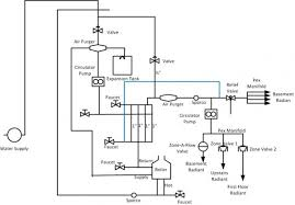 similiar hot water boiler wiring diagram keywords central heating and hot water wiring diagram hot water boiler heating