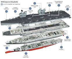 Sj Carriers In Britain