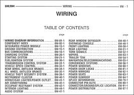 2005 dodge ram truck wiring diagram manual original table of contents page