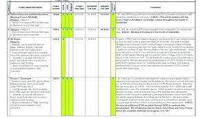Meeting Room Scheduler Template Room Schedule Template