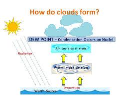 Form Clouds Omfar Mcpgroup Co