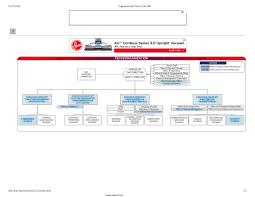 Fbi Organizational Chart 3 Pdf Format E Database Org