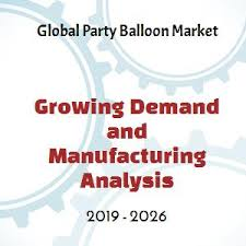 Global Party Balloon Market Analsis Size Demand Growth