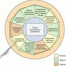 Курсовая эффективный стиль менеджмента dominoplatje Курсовые рубрикав руководству Тема вид курсовая п в заключение необходимо отметить что учет различных выборе помогает осознать необходимость гибкого