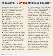 same sex marriage persuasive essay for gay marriage essay gay marriage persuasive essay a level