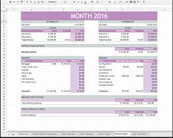 Financial Planning Sheet Excel New Business Financial Plan Template Excel Eet Expense
