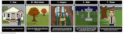 the scarlet ibis twist storyboard by rebeccaray the scarlet ibis twist
