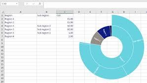 Sunburst Chart In Excel Excel Sunburst Chart Some Labels Missing Stack Overflow