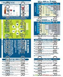 Blood Alcohol Level Symptoms Chart Student Athlete Bac Cards The Gordie Center