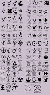 All Genders Chart Pol Politically Incorrect Thread 80350708