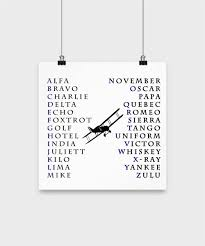 The international phonetic alphabet (ipa) is a set of symbols that linguists use to describe the sounds of spoken languages. Tumd Nato Phonetic Alphabet Poster Navy Faa Radiotelephony Chart Aviation Educational Print Decoration Amazon Ca Home Kitchen