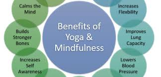 12 Benefits of Yoga and Mindfulness | Yoga In My School