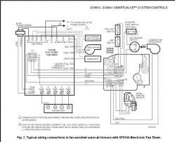 honeywell fan limit switch wiring diagram wiring diagram how to install and wire the honeywell l4064b bination furnace