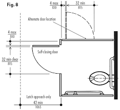 wheelchair door width do i need accessible toilet compartments guidelines harbor city supply wheelchair door width wheelchair door width