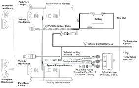 fisher fishstick wiring diagram boss bv9962 wiring harness series