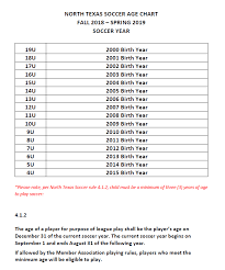 North Texas Soccer Age Chart Age Chart Jacksonville Soccer Association