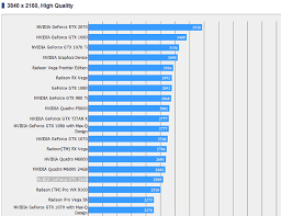 Nvidia Geforce Rtx 2060 Benchmark Results Spotted Graphics