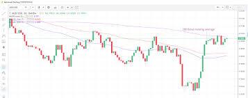Euro Pressured As Merkels Cdu Loses Ground
