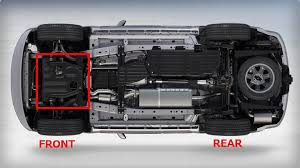 jeep grand cherokee fuse box 2004 on jeep images free download 2004 Jeep Grand Cherokee Fuse Box Diagram jeep grand cherokee undercarriage diagram 2004 jeep grand cherokee schematics 2000 jeep grand cherokee fuse box 2014 jeep grand cherokee fuse box diagram