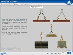 Concept 2 Rigging Chart Multimedia Courseware Rigging Systems 1 M18689 Amatrol