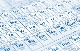 What is a Noble Gas? (with pictures)