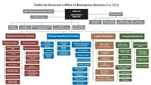 About Cal Oes