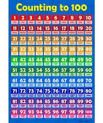 100 Counting Chart Details About A3 Counting 1 100 Learning To Count Childrens Wall Chart Poster Numeracy