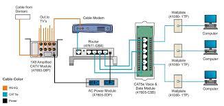 leviton usoc wiring diagram auto electrical wiring diagram leviton usoc wiring diagram