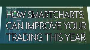 Learn To Trade Smart Charts Review How Smartcharts Could Improve Your Trading This Year Traderstv