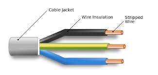 electrical cable wikipedia 3 Wire Cord Diagram 3 Wire Cord Diagram #42 3 wire dryer cord diagram