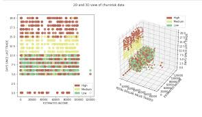 Sake Classification Chart Learn Classification Algorithms Using Python And Scikit