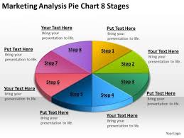 Marketing Analysis Pie Chart 8 Stages Business Plan Basics