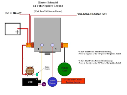 ford solenoid wiring diagram ford wiring diagrams cars ford solenoid wiring diagram nilza net