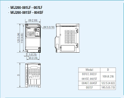 abb vfd panel wiring diagram images temperature controller wiring vfd 3 phase motor wiring diagrams on hitachi vfd wiring
