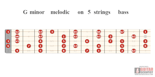 G Minor Melodic On 5 Strings Bass Guitar Scientist