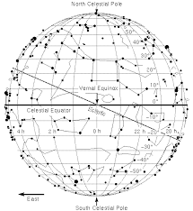 North Celestial Pole Star Chart An Observation Of The Night Sky