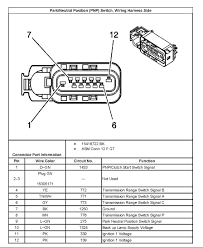 4l60e wiring pinouts 4l60e image wiring diagram 2005 chevy a wiring diagram for a park neutral switch cargo van on 4l60e wiring pinouts
