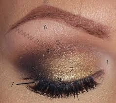 How To Apply Eyeshadow Eyeshadow Placement Chart A